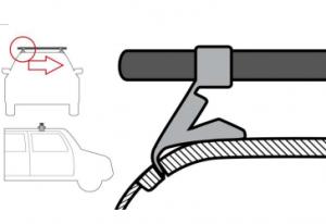 Dach standardowy, mocowanie za krawędź